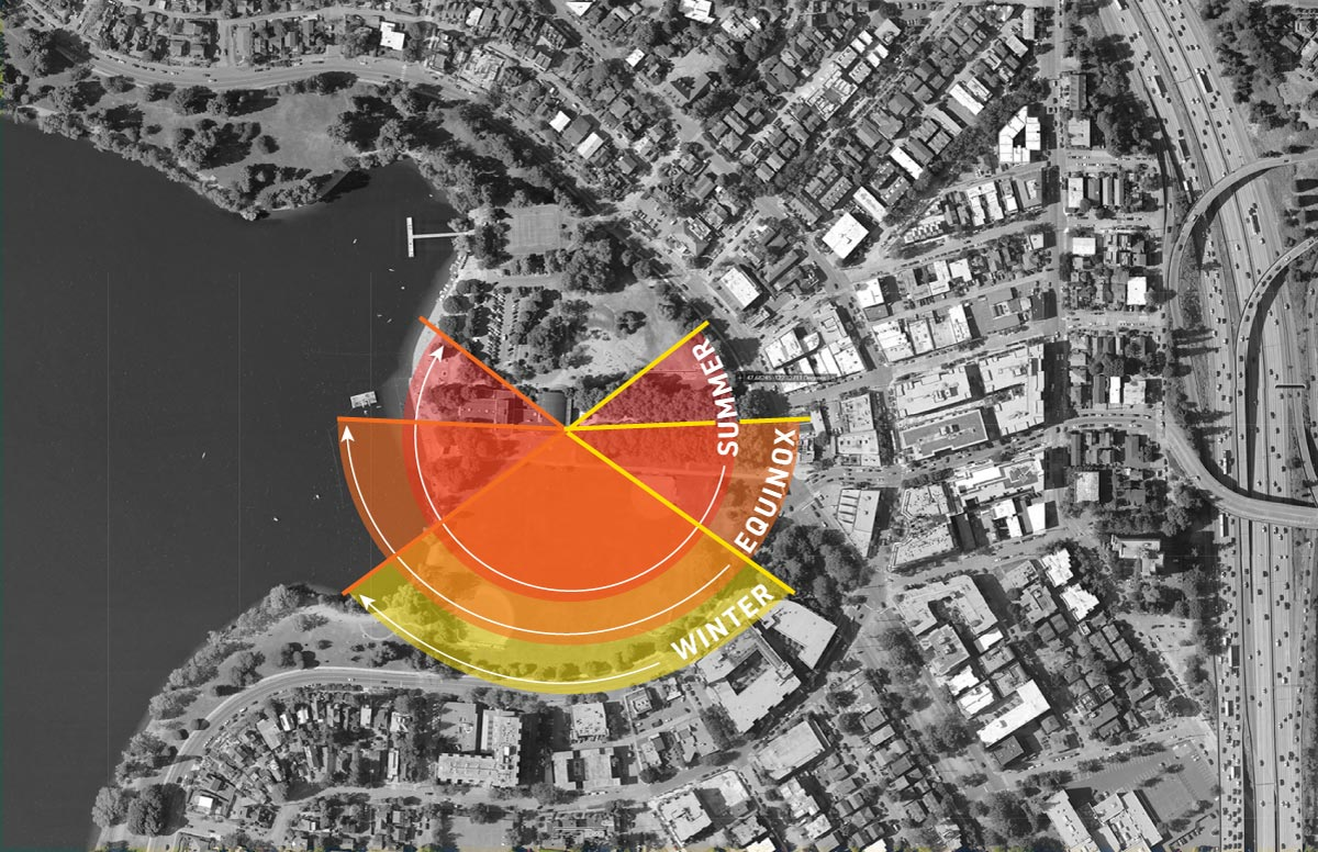 A map showing solar orientation above the community center during the four seasons.