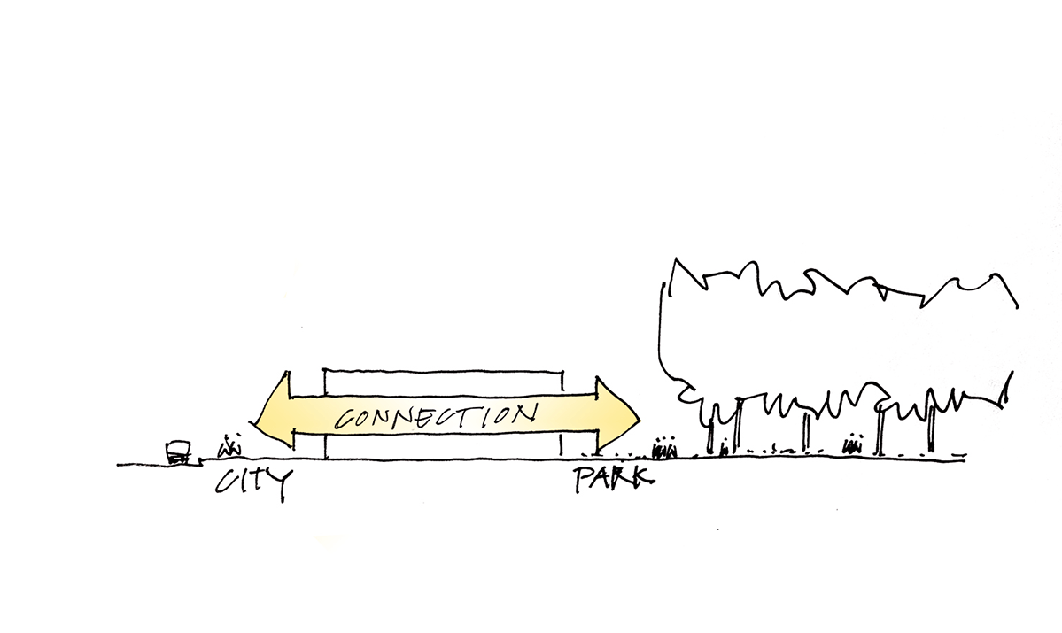 A graphic emphasizing the importance of the connection between the center and the lake.